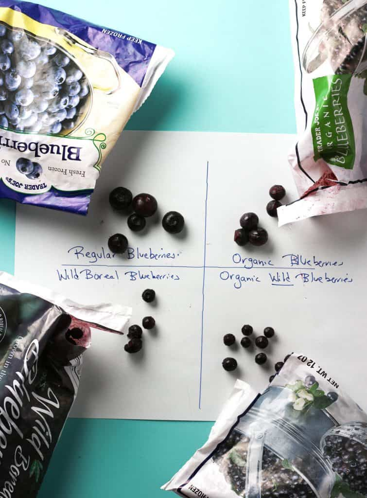 Trader Joe's Blueberries Comparison